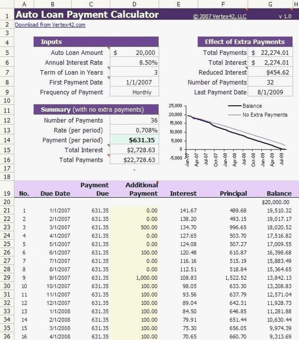 Mortgage Qualification Worksheet Template Excel