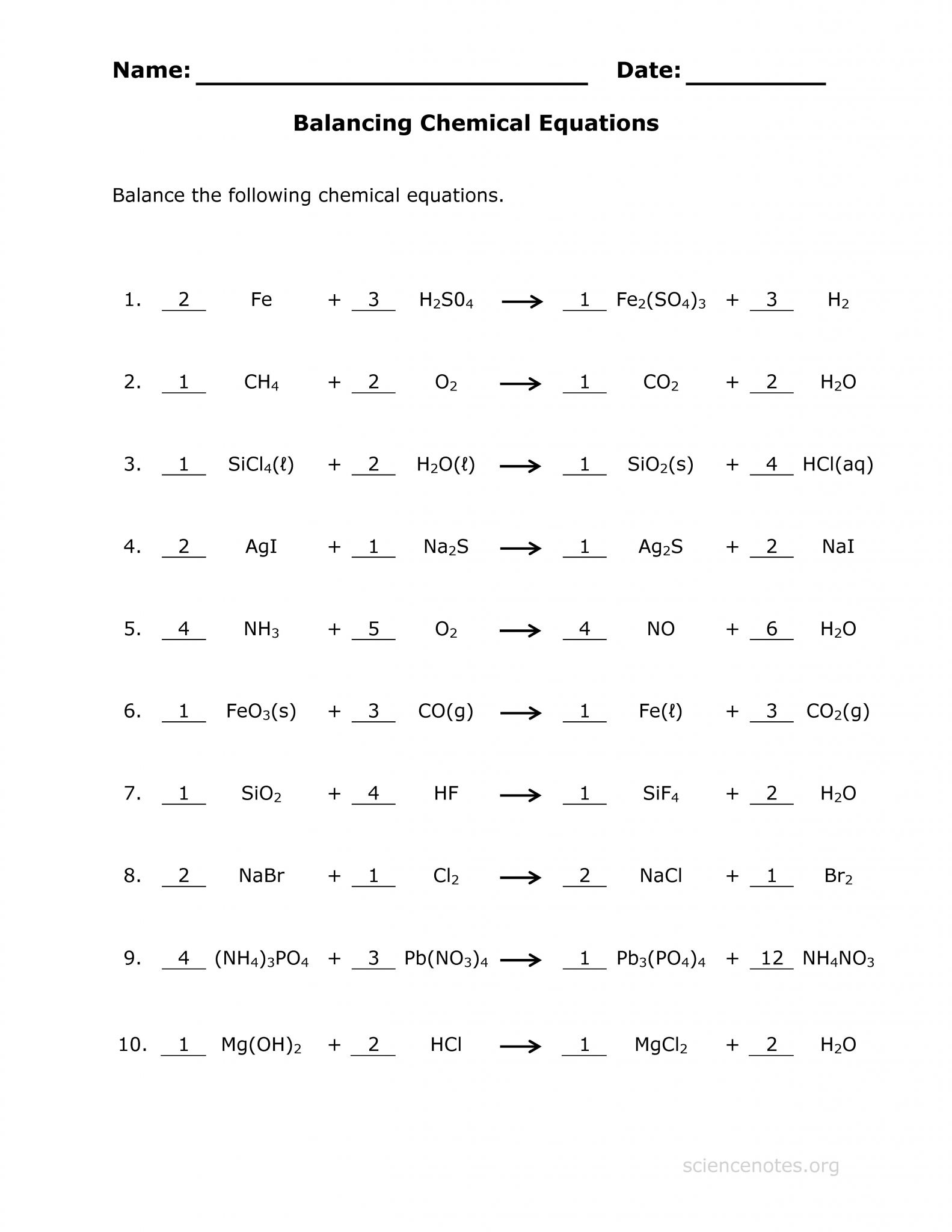Naming Chemical Compounds Worksheet