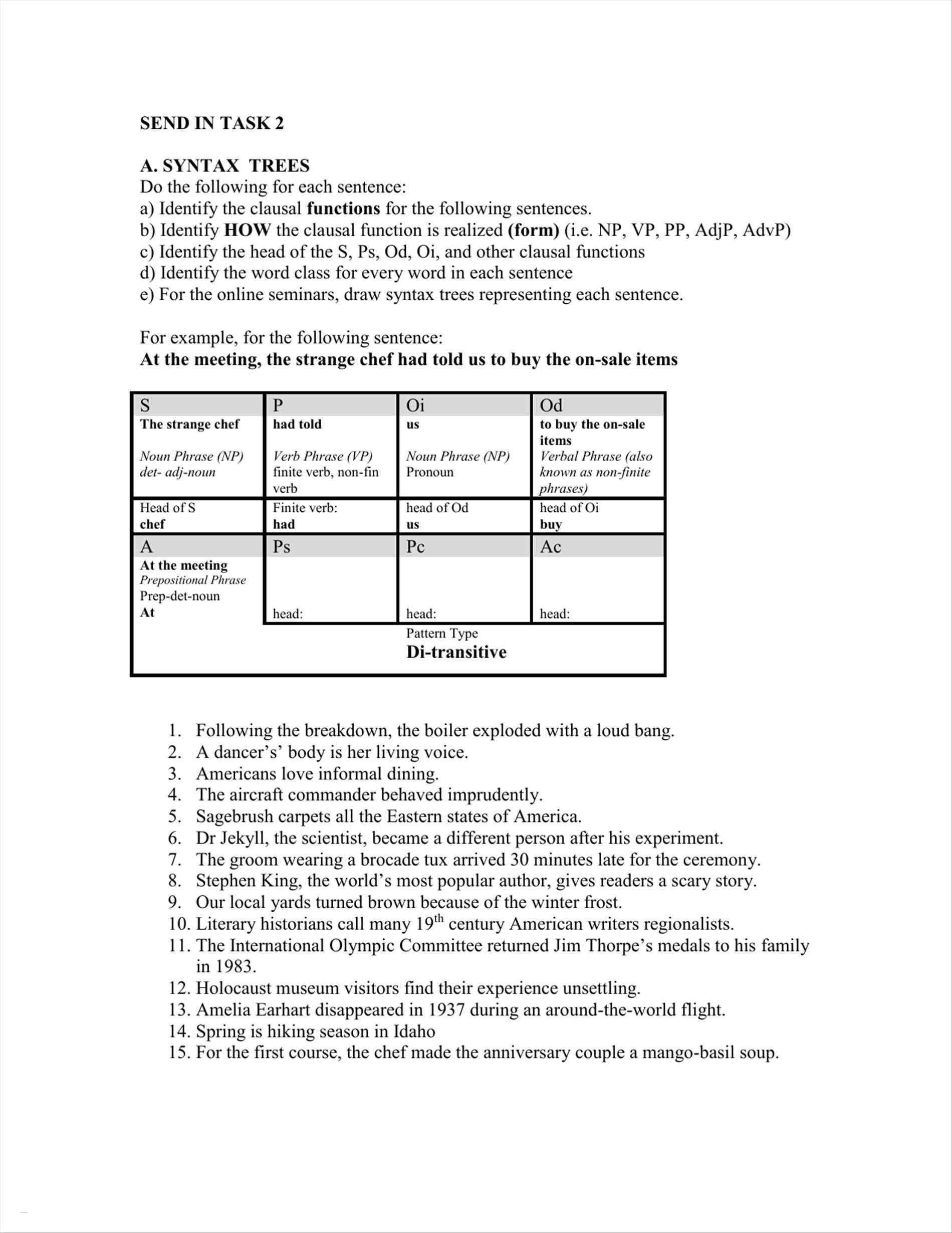 Noun Verb Adjective Adverb Worksheet