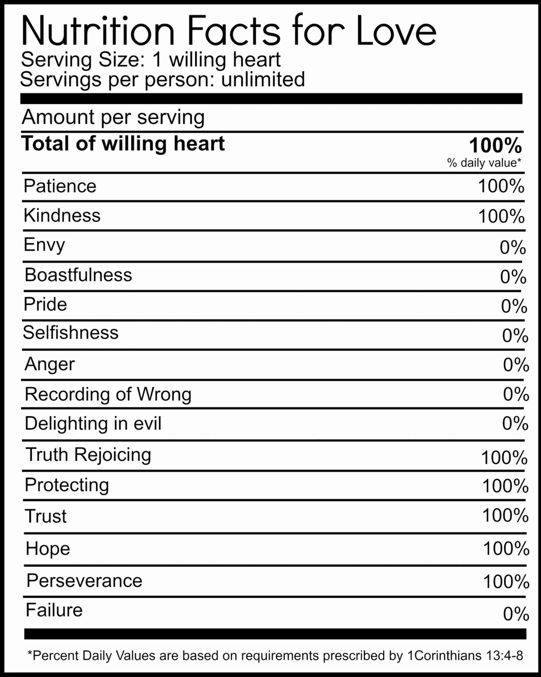 Nutrition Label Worksheet Answer Key