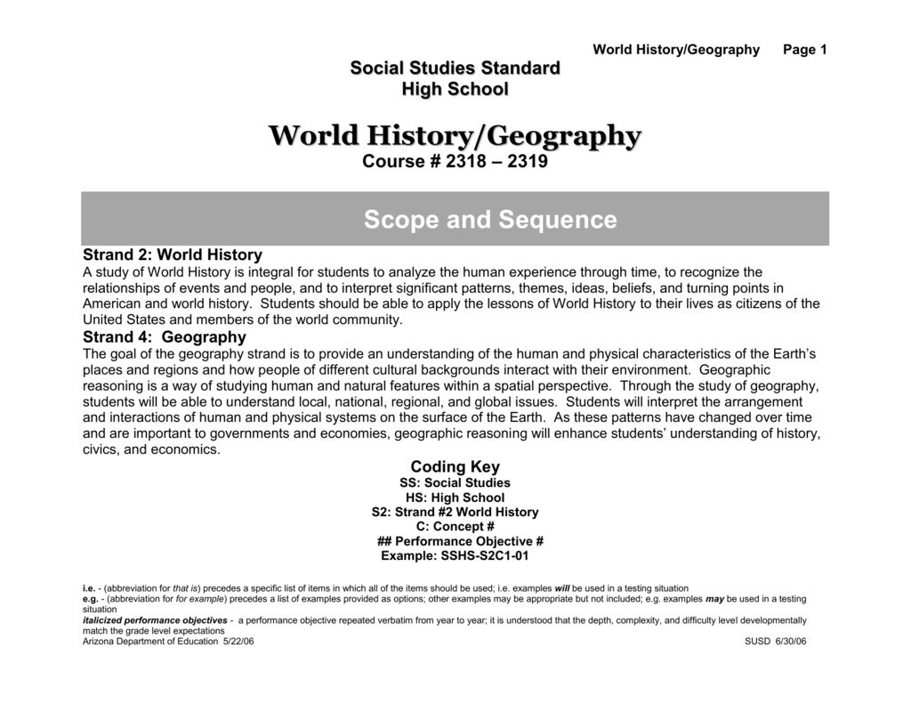 Nystrom Atlas Of Us History Worksheets Answers