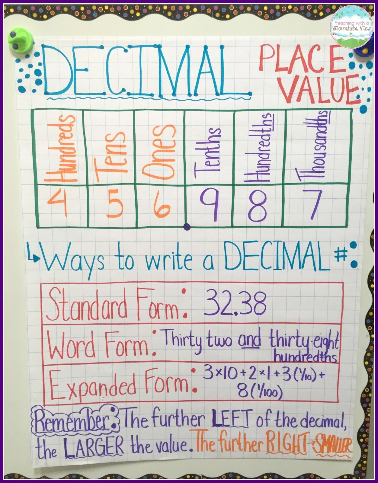 Place Value First Grade Worksheets