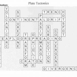 Plate Tectonics Review Worksheet