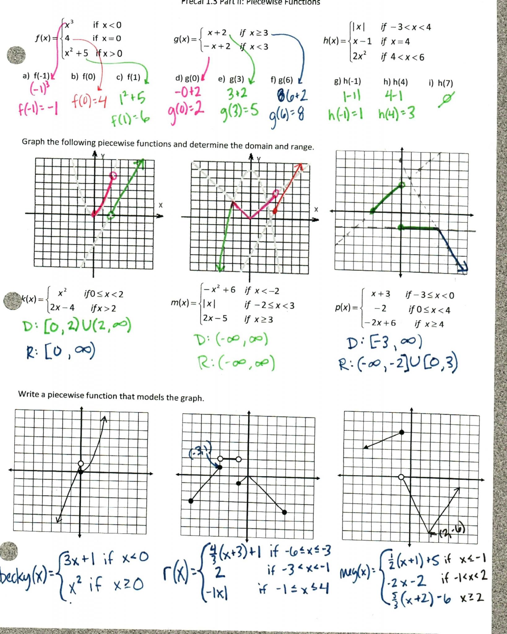Characteristics Of Quadratic Functions New Worksheet