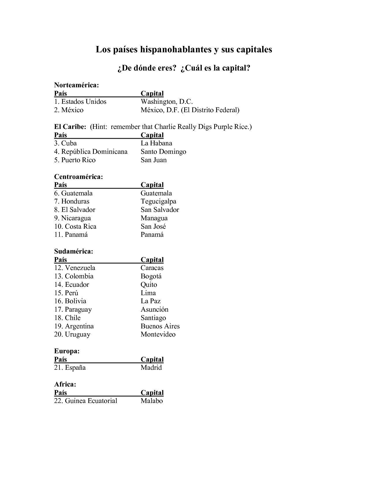 Sickle Cell Anemia Worksheet