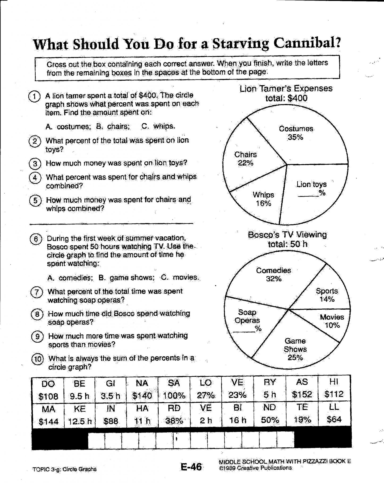 Worksheet Solving Systems Of Equations By Graphing