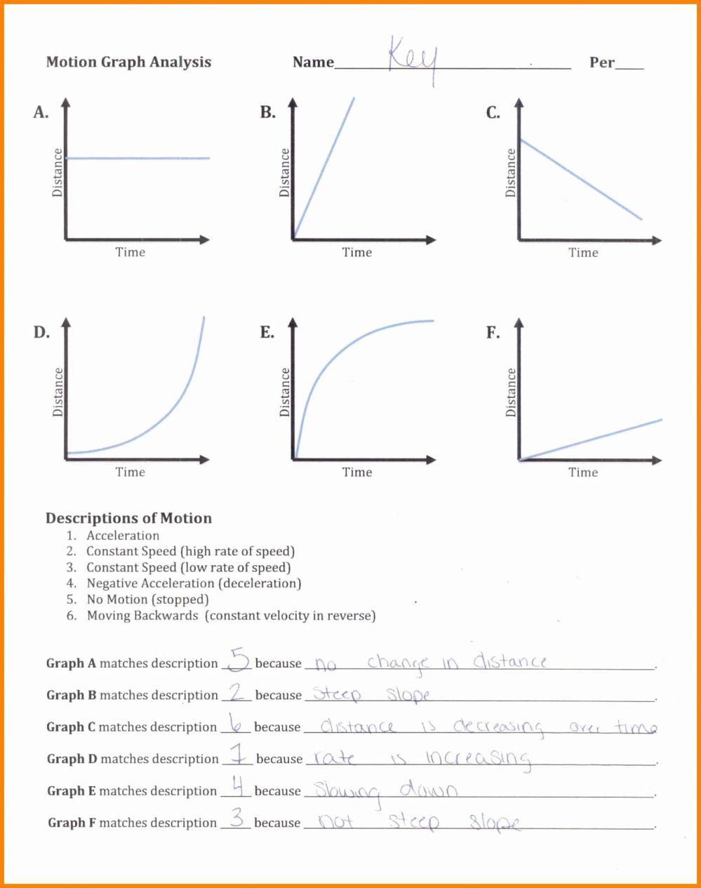 medium resolution of Acceleration Problems Worksheet Answers - Worksheet List