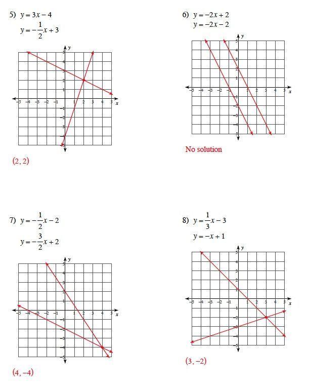 Transformations Of Quadratic Functions Worksheet
