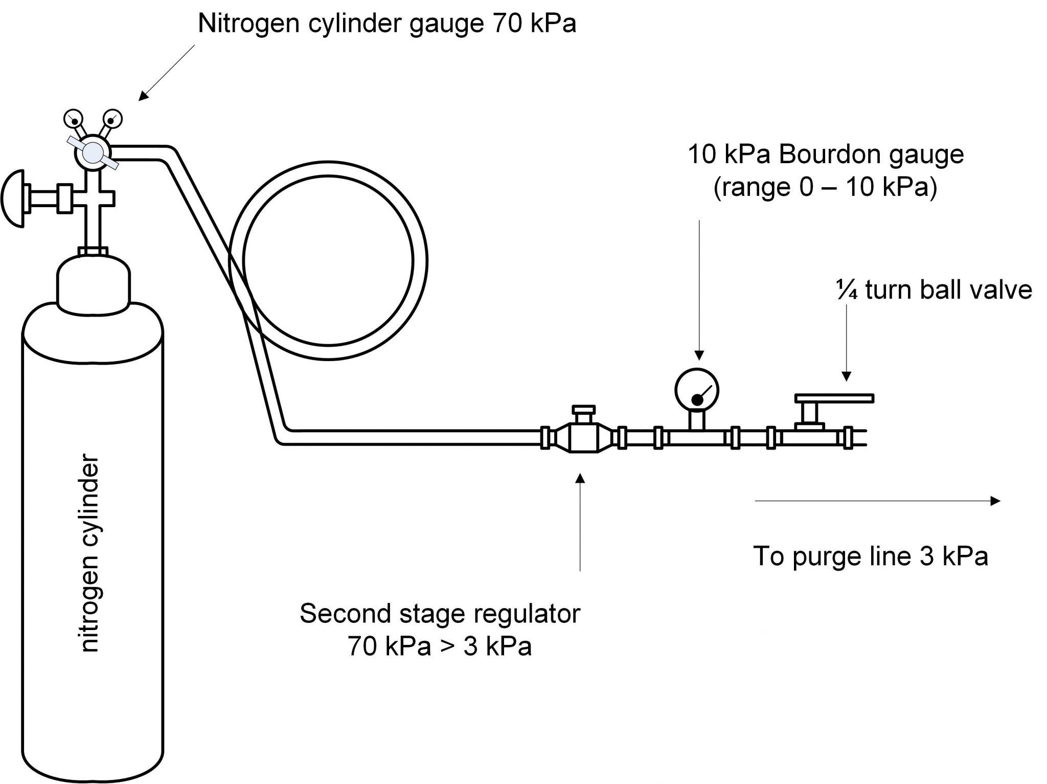 Unit 2 Worksheet 2 Measuring Pressure