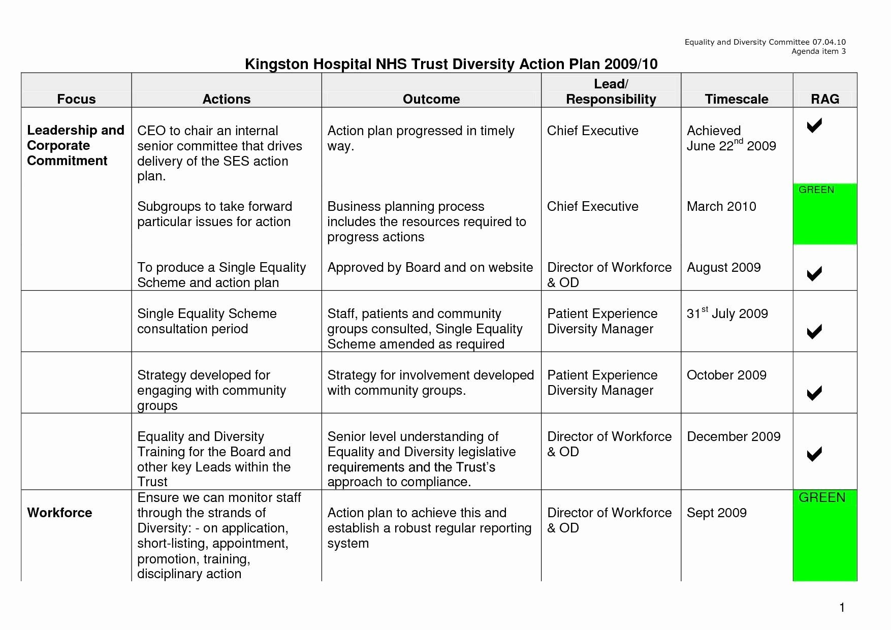 Wellness Recovery Action Plan Worksheets