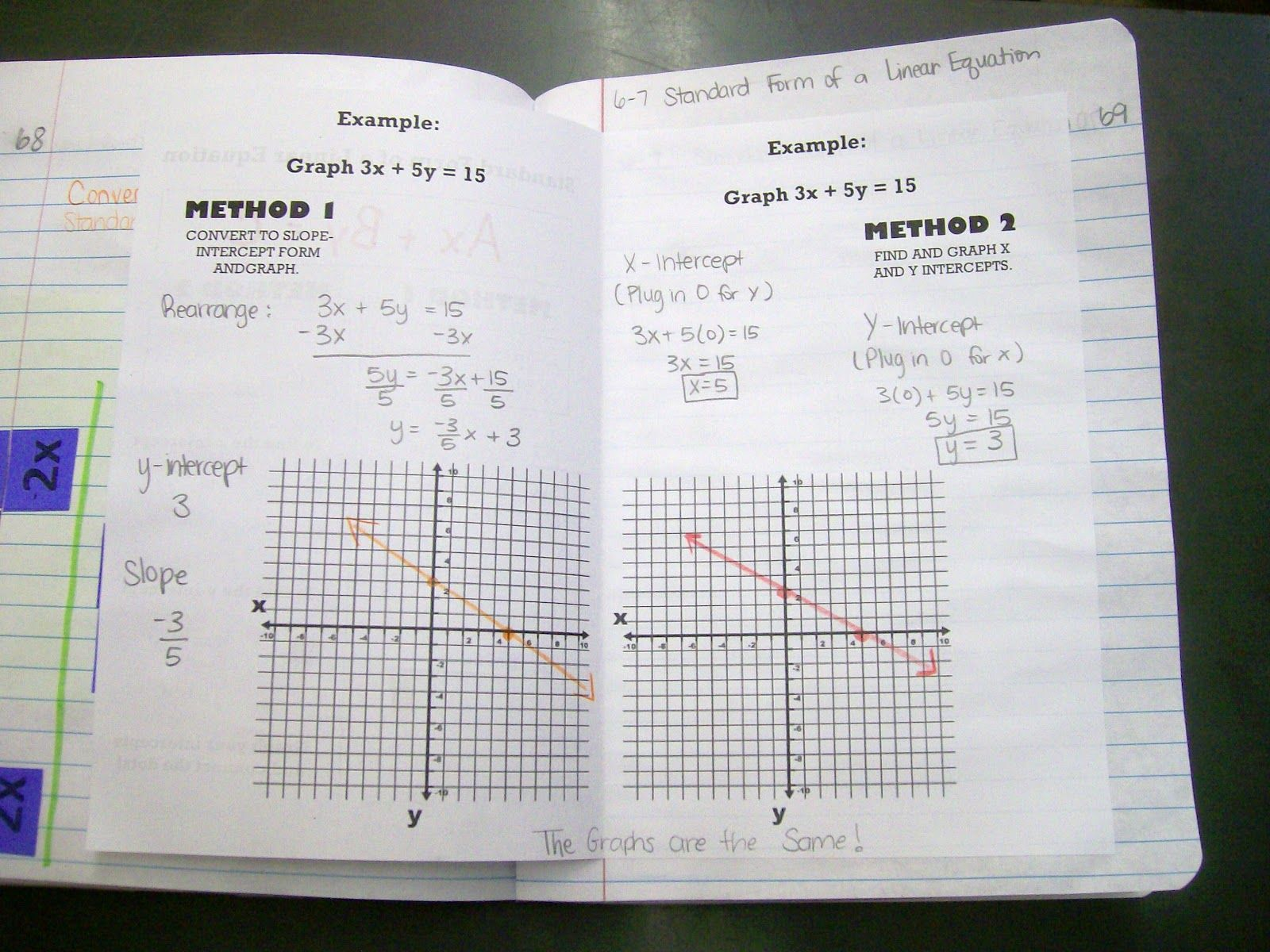Worksheet Graphing Quadratic Functions A 3 2 Answers