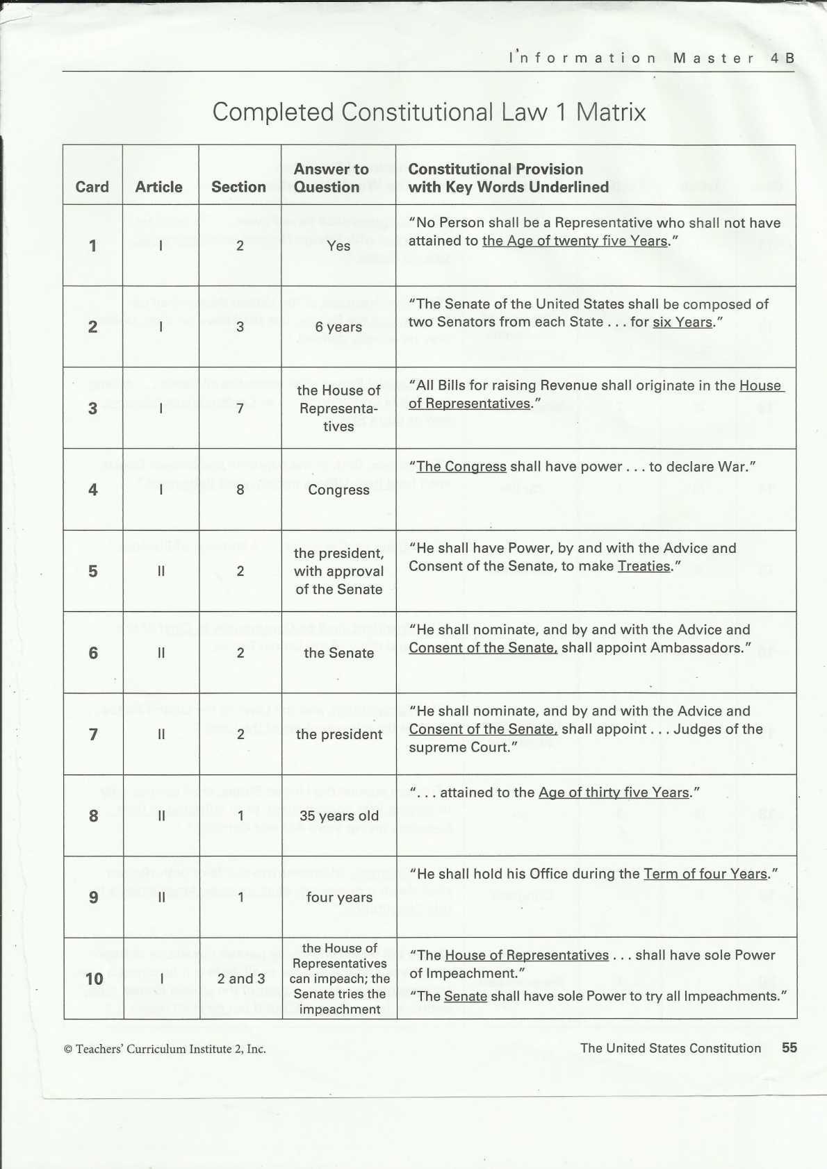 Worksheet The Legislative Branch Answers