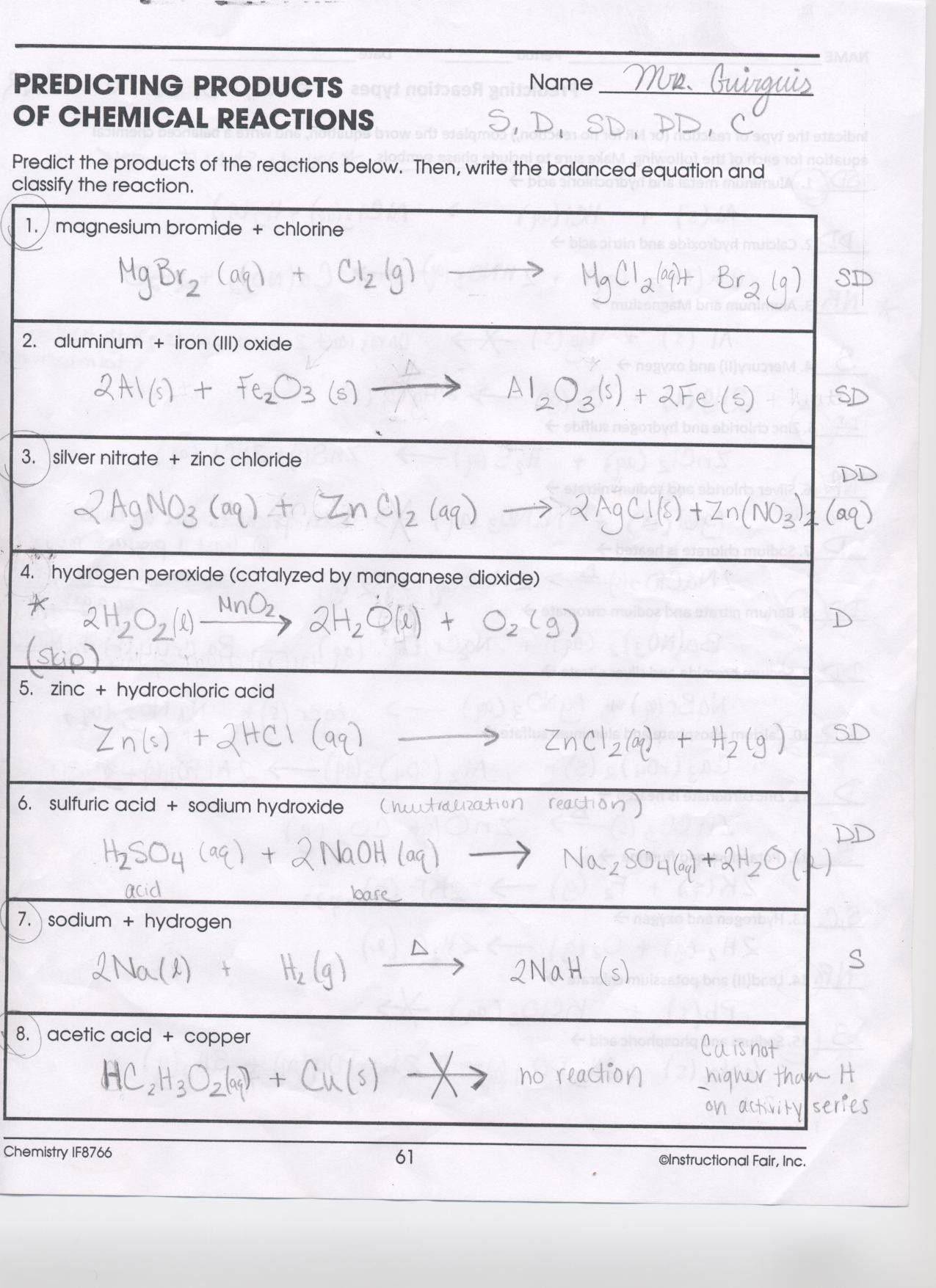 Writing Formulas Ionic Compounds Chem Worksheet 8 3 Answer