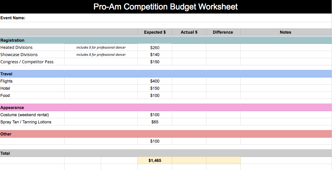 Pro-Am Dance Competition Budget