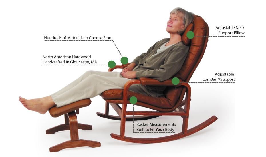 ergonomic chair design dimensions wire ikea ergonomics made to fit your body brigger furniture is comfortable by