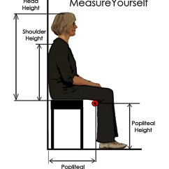 Ergonomic Chair For Short Person Cover Up Fitting Center – Brigger Furniture