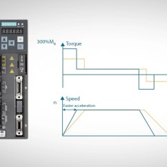 Wiring Diagram Plc Siemens Arco Phase Converter S7 1500 System Manual Diagrams