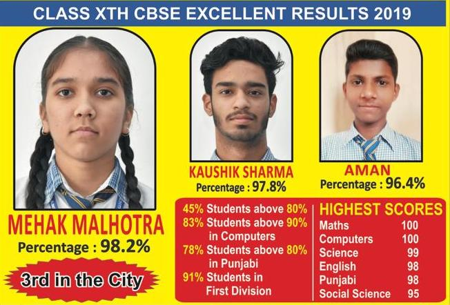 Excellent CBSE Board Results