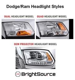 9012 low beam led conversion kit diagram [ 949 x 948 Pixel ]