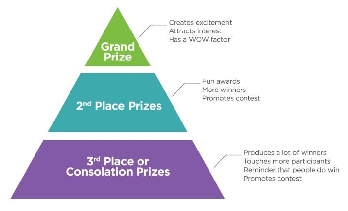 sales contest award pyramid
