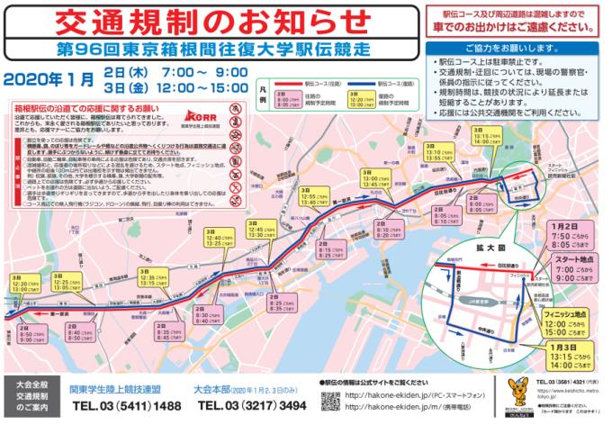 箱根駅伝2020交通規制マップ(東京)