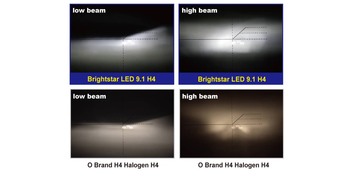 LED Conversion Headlights LED 9.1 H4 - Factory Directly Shipping