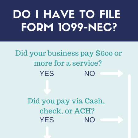 Do I have to file Form 1099-NEC
