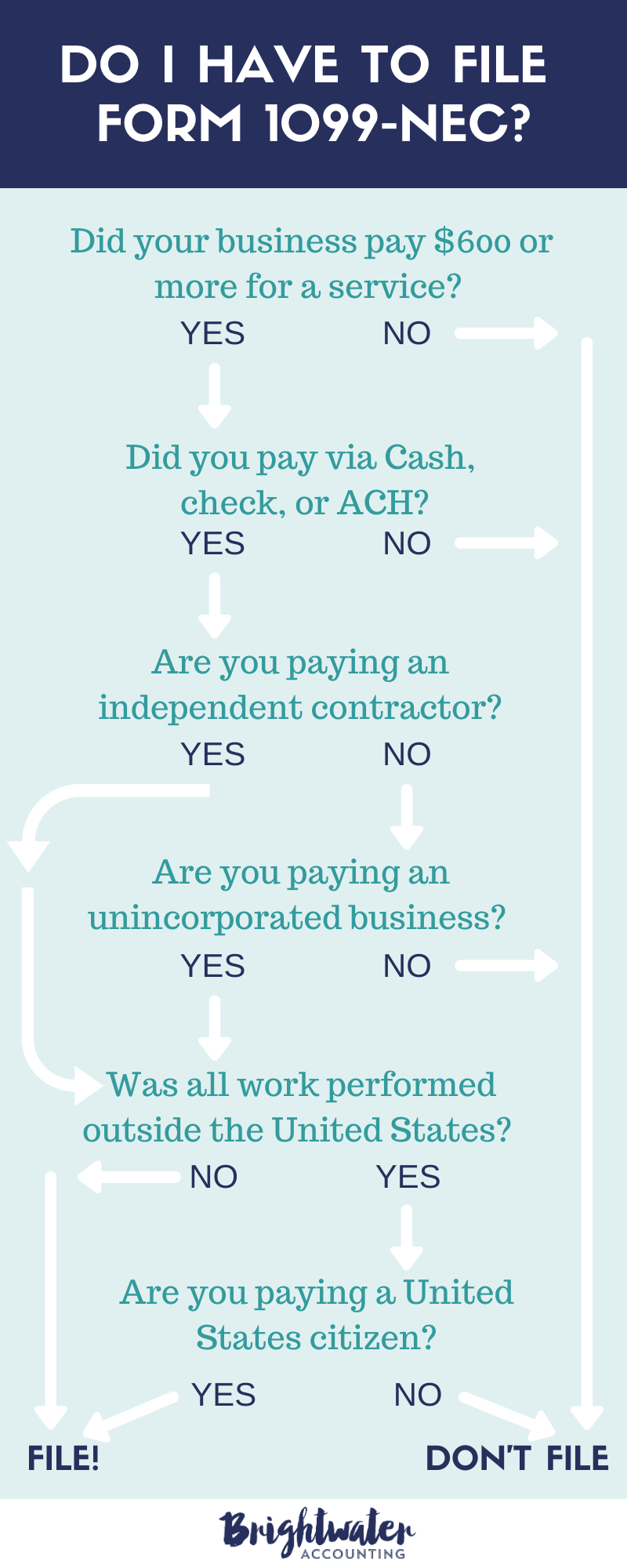 Do I have to file Form 1099-NEC?