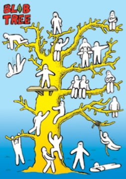 Blob People in a Tree