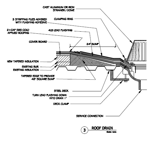 Overflow Roof Drain Cad Details