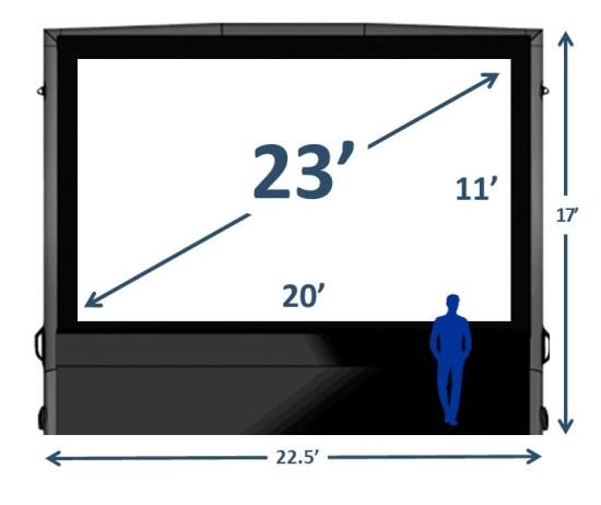 Screen Size Chart - 23'