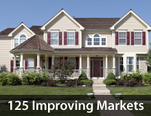 Improving Market Index 125 Markets