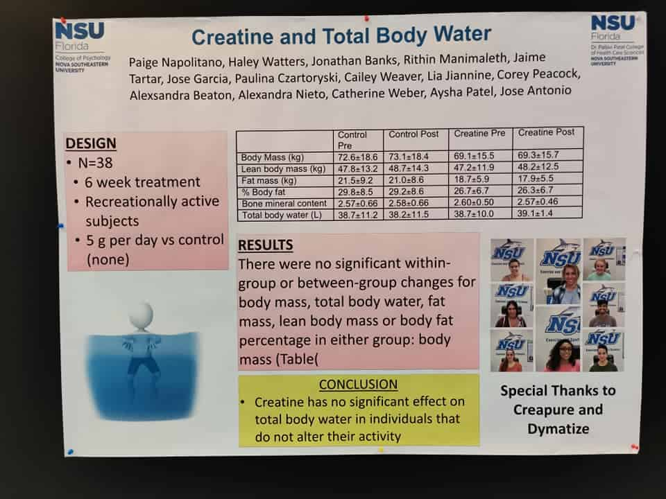 Study results showing creatine did not cause water retention