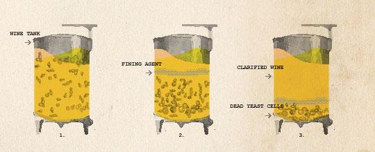 https://www.starchefs.com/cook/wine/technique/egg-white-wine-fining