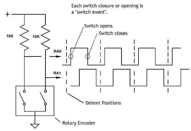 Motor Encoder Tutorial