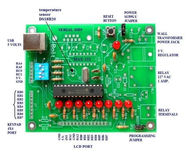 PIC Micorcontroller Pulse-Width Modulation Basics