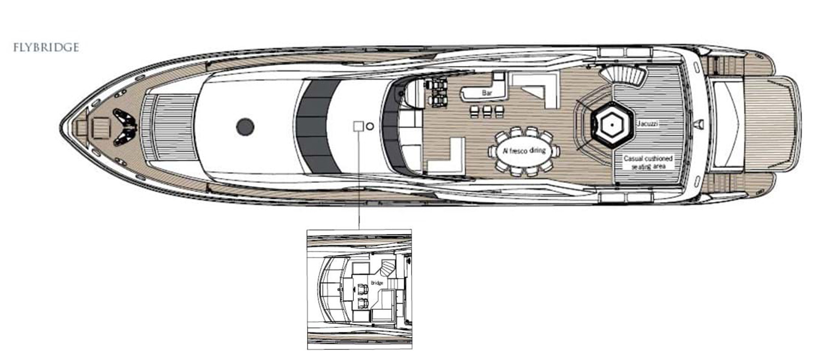 Frivolous - Flybridge Layout