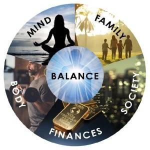 5-Pillars of Wellness