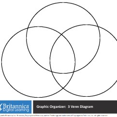 3 Circle Venn Diagram Graphic Organizer Motor Wiring Symbols Packs Britannica