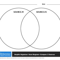 Venn Diagram Graphic Organizer Stove Switch Wiring Diagrams Packs Compare And Contrast Britannica