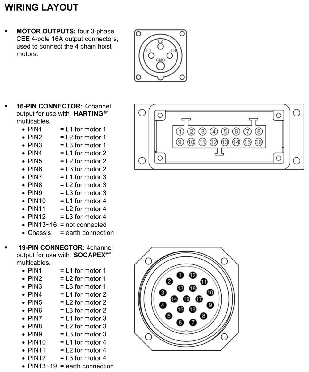 medium resolution of cm hoist controller wiring diagram cm lodestar electric chain hoist on cm lodestar 1 ton
