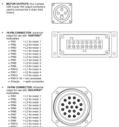 socapex wiring diagram 1 wiring diagram source socapex wiring diagram [ 1975 x 2379 Pixel ]