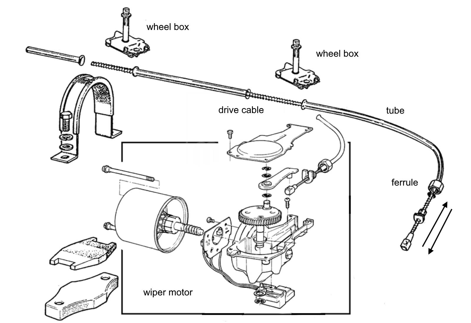british motor schema moteur pantone