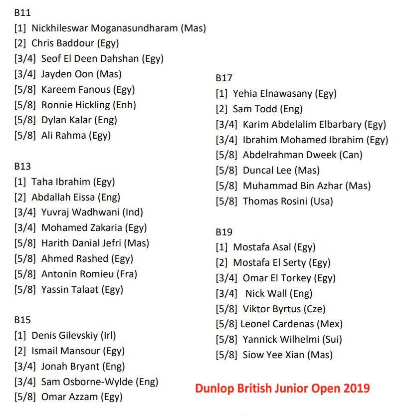 british junior open