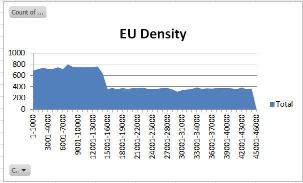 DV2015 analysis (3/6)