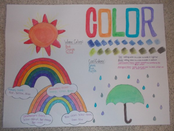 Elements Of Art Posters - Brittany Mcdonald