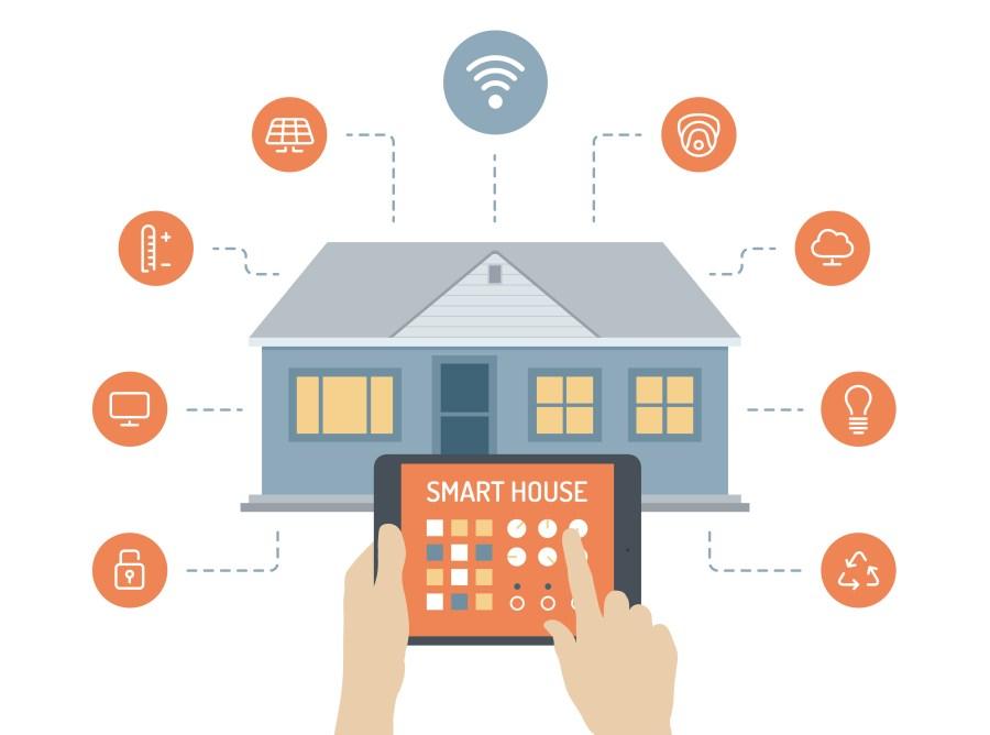 casa inteligenta | case inteligente | Arad