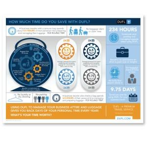 info graphics travel industry