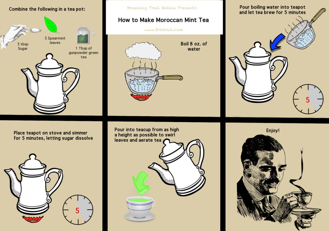 how_to_moroccan_tea