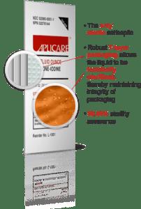 Skin antiseptics for piercing preparation